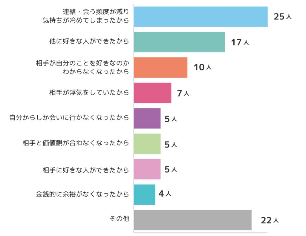 棒グラフ20160325_1